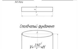 Сколько надо бетона на фундамент дома размером 6 на 6