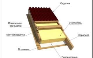 Как покрыть ломаную крышу ондулином?