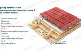Какой стороной укладывать пароизоляцию к утеплителю на потолке дома?
