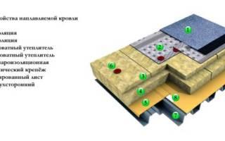 Виды гибких покрытий для крыши