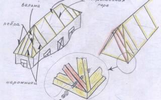 Как переделать двухскатную крышу на четырехскатную крышу?