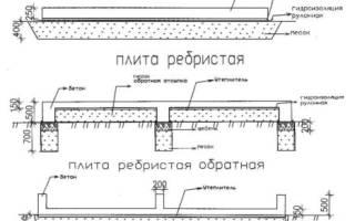 Фундамент дома состоит из плит длина которых 1 2 м