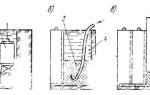 Устройство фундаментов и подпорных стен методом стена в грунте
