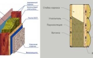 Как приклеить искусственный камень на осб внутри дома?