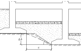 Исходя из каких условий определяют отметку обреза фундамента мелкого заложения