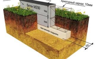 Сколько нужно бетона на ленточный фундамент 10 на 10