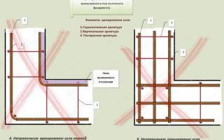 Как правильно вязать арматуру для ленточного фундамента на углах?