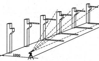 Требования к качеству и приемке работ по монтажу фундаментов