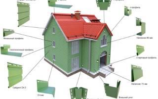 Вентилируемые фасады из сайдинга технология монтажа