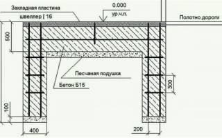 Фундамент откатные ворота своими руками чертежи схемы эскизы конструкция