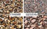 Какой бетон использовать для ленточного фундамента на щебне или гравии?