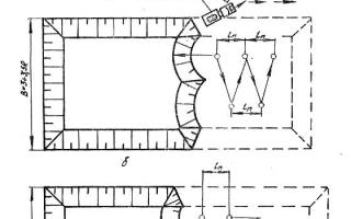 Производство земляных работ по устройству котлованов под фундаменты механизированным способом