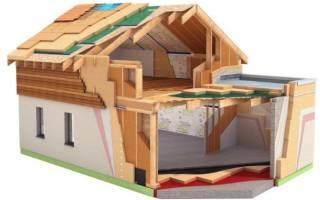 Как лучше утеплять деревянный дом изнутри или снаружи?