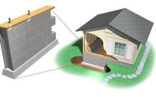Какой лучше сделать фундамент под дом если грунт слабый?