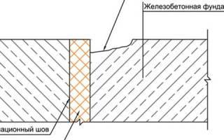 Наибольшие расстояния между деформационными швами в железобетонных конструкциях
