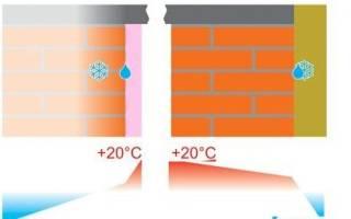 Технологическая карта на утепление фасада пенополистиролом