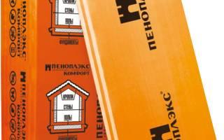 Как утеплить фундамент деревянного дома снаружи своими руками пеноплексом?