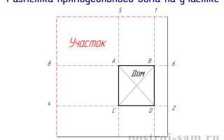 Как сделать разметку дома под фундамент размерами 10 на 12?