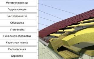 Какой стороной класть пароизоляцию на крышу под металлочерепицу?