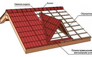 Крыша четырехскатная с кукушкой