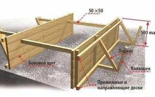 Какую доску использовать для опалубки ленточного фундамента под миксер?