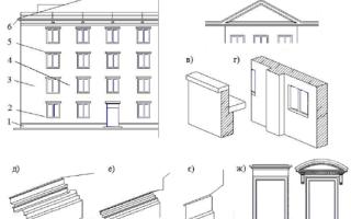Нижняя часть наружной стены здания лежащая непосредственно на фундаменте