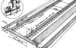 Снип устройство рельсовых подкрановых путей и фундаментов опоры стационарных кранов