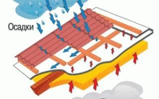 Гидроизоляция и пароизоляция по применению для крыши