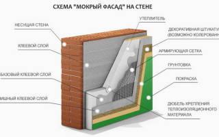 Какой утеплитель лучше для мокрого фасада?
