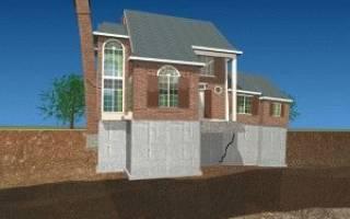 Какой высоты и ширины должен быть фундамент для двухэтажного дома?