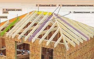Вальмовая крыша пошаговая инструкция