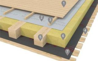 Пароизоляция для пола в деревянном доме изоспан