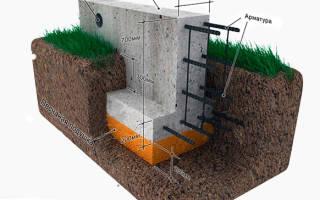 Фундаментов располагается один уровень землей наземные фундаменты делают промежуточной теплоизоляции
