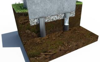 Глубина фундамента для двухэтажного дома из кирпича в краснодаре