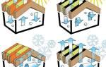 Должна ли пароизоляция прилегать к утеплителю