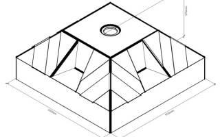 Фундамент для стойки ф 2 пластиковый с бетонной заливкой