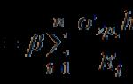 Вертикальное напряжение от собственного веса грунта на уровне подошвы фундамента