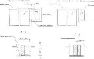 Как правильно залить фундамент под пристройку к дому своими руками?