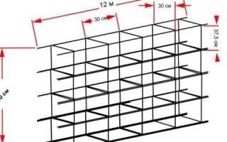 Расход арматуры на 1 м3 бетона