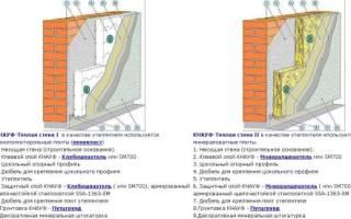 Устройство пароизоляции на присоединенной лоджии к комнате