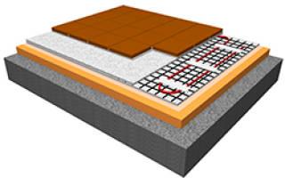Фундамент плита с теплым полом и отмосткой как правильно делать