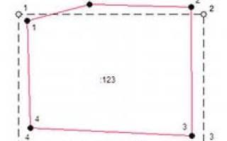 Как делают межевание земельного участка по точкам или по забору?
