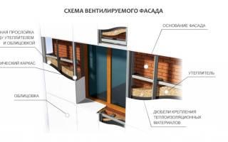 Устройство вентилируемых фасадов с облицовкой плитами из керамогранита