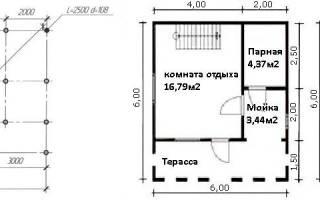 Свайный фундамент под террасу через какое расстояние ставить сваи