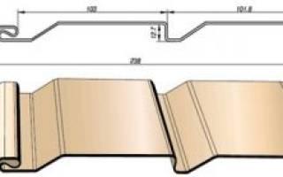 Размеры фасадные панели для наружной отделки дома