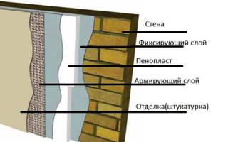 Отделка фасада дома после утепления пенопластом