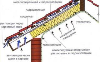 Устройство пароизоляции прокладочной в один слой описание