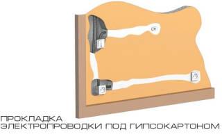 Как провести проводку под гипсокартоном если он уже установлен?