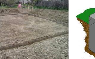 Какой дом можно построить из щелевого фундамента глубокого заложения?
