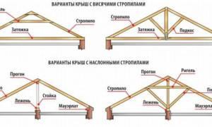 Крепление стропил к мауэрлату двухскатной крыши со смещенным центром